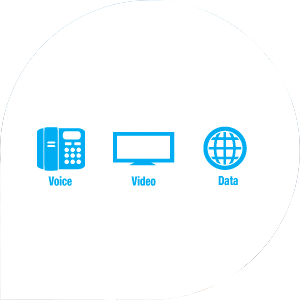 Voice-Data-Video