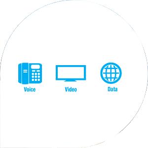 Voice-Data-Video